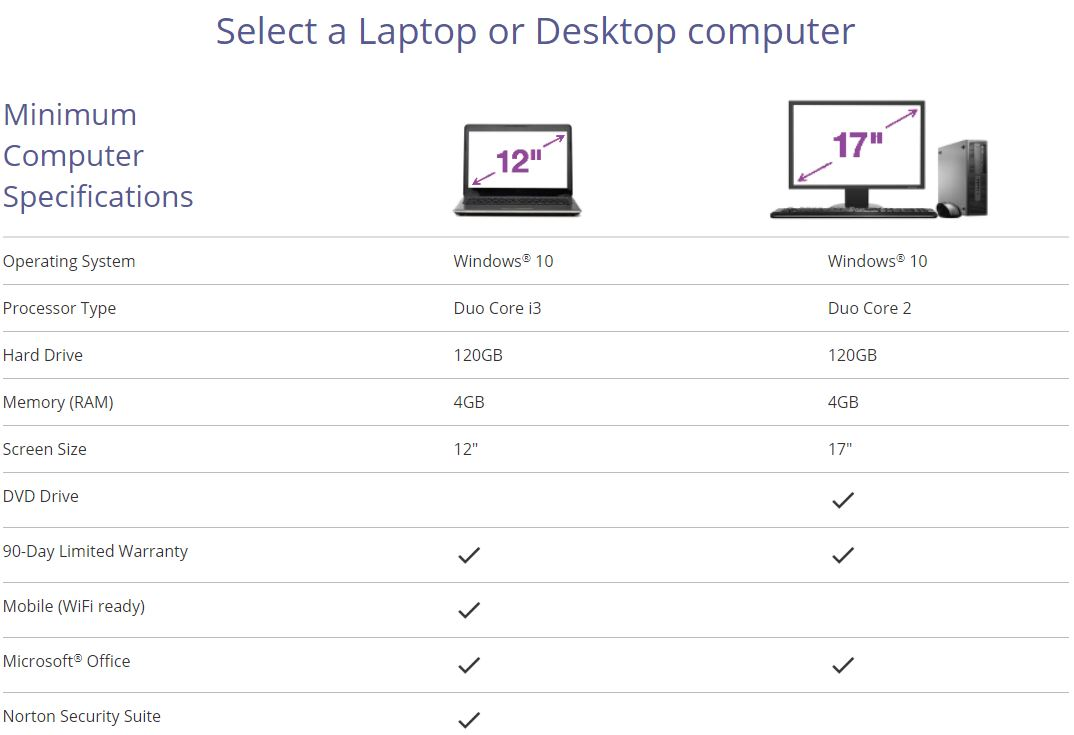 Computer Specifications
